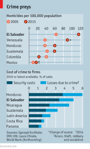 160521-Crimes per preys-The Economist