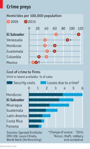 160521-Crimes per preys-The Economist