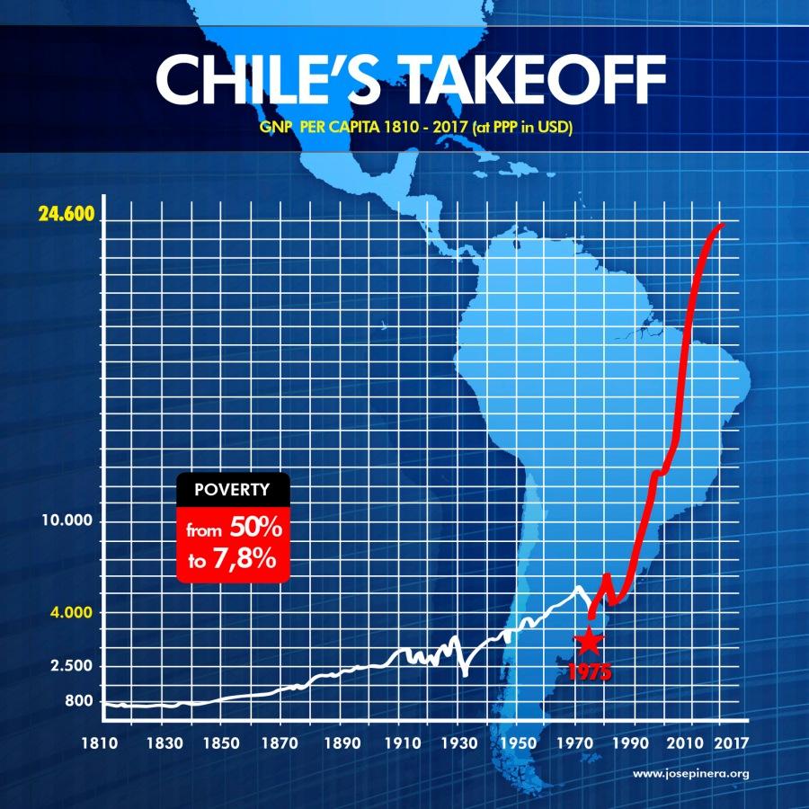 180706-GNP-CHILE2017
